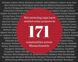 171communities